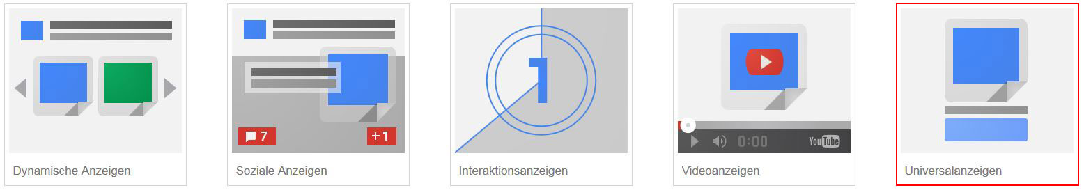 AdWords-Display-Anzeigen-Galerie