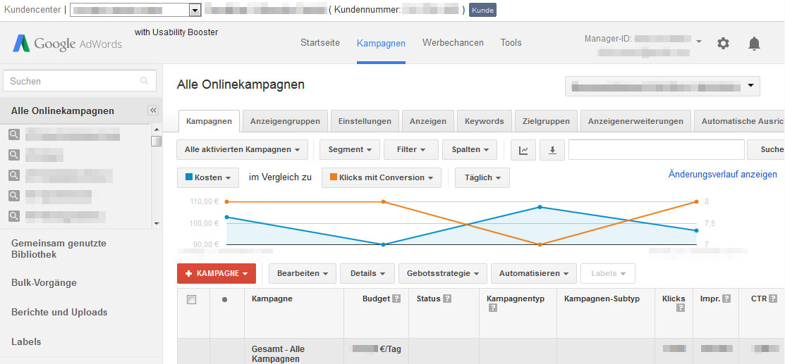 Das Google AdWords/Google Ads Interface