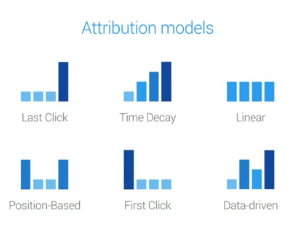 adwords-innovations-2015-attribution2