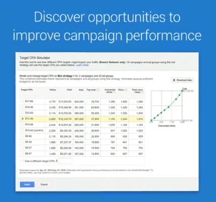 adwords-innovations-2015-simul