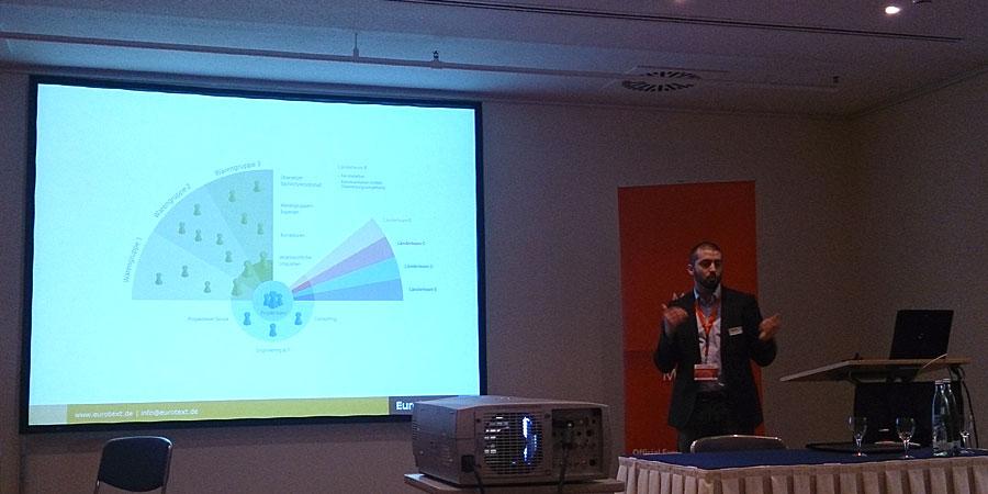 """#mm15de - Konferenz-Raum - Session """"Mehrsprachigkeit im E-Commerce – Strategien für Content, SEO & Co."""" - Boris Zielonka"""