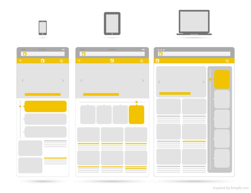 Mobile freundliche Webseiten