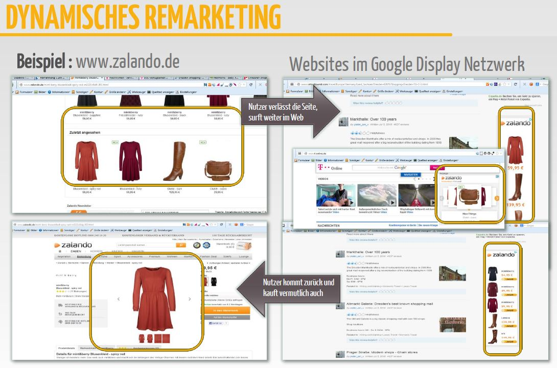 adwords-dynamisches-remarketing