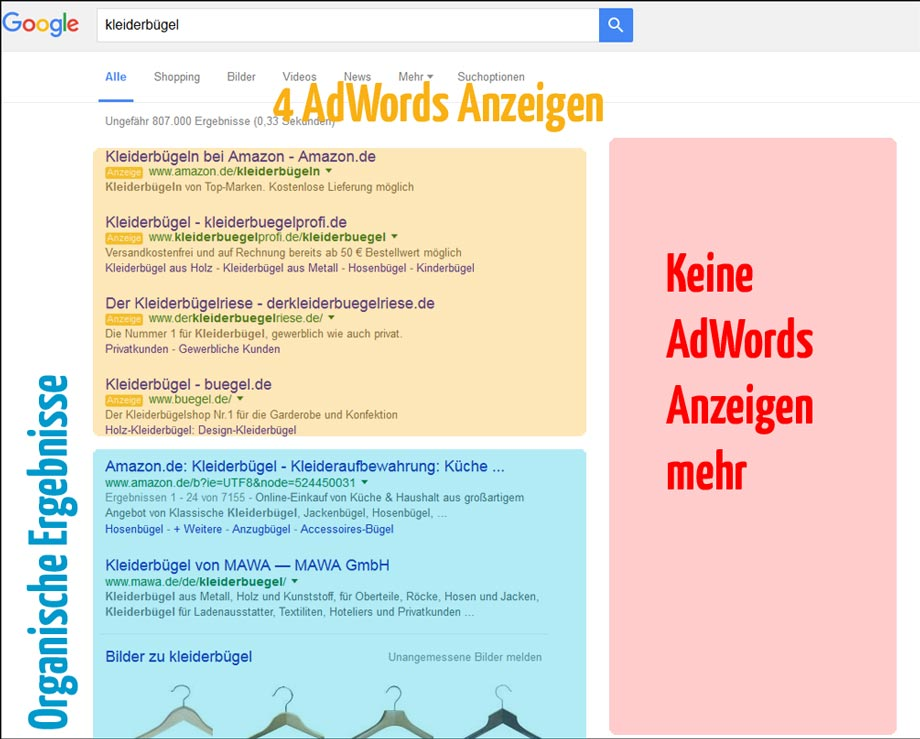 4 AdWords Anzeigen in SERPs
