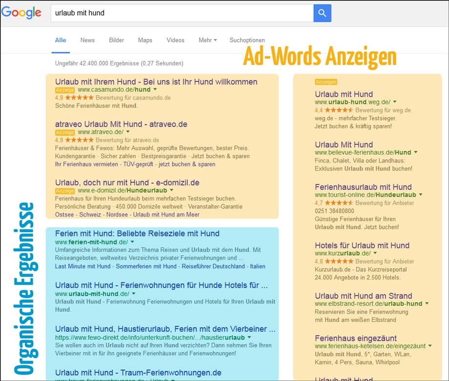 Altes SERP-Layout mit AdWords rechts