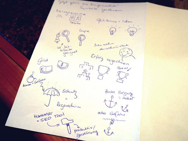 Die Sketchnotes von Clicks