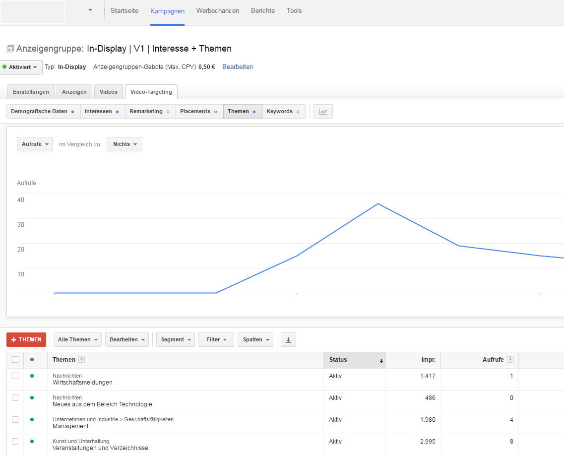 Screenshot von AdWords Placements In-Display Anzeigen