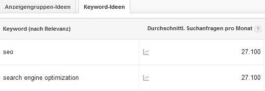 google-keyword-planer-aufaddiertes-suchvolumen