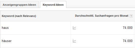 google-keyword-planer-kummuliertes-suchvolumen