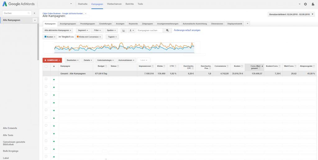 Screenshot Google AdWords/Google Ads Interface
