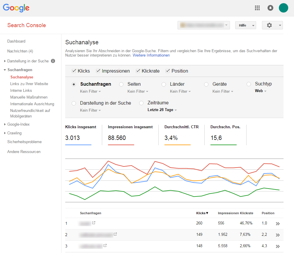 Google search console suchanfragen auswerten clicks blog for Search console
