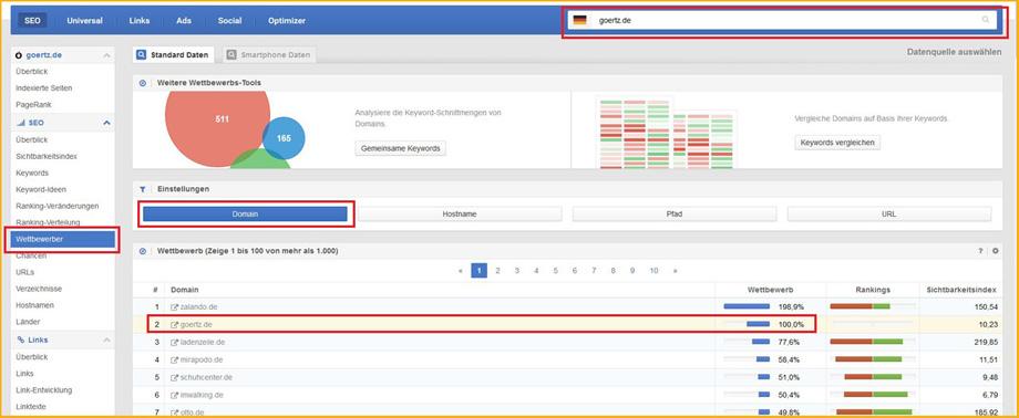 Screenshot: Wettbewerber Suche via Sistrix mit Hilfe einer Domain