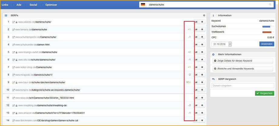 Screenshot: Wettbewerber Suche via Sistrix mit Hilfe eines Keywords
