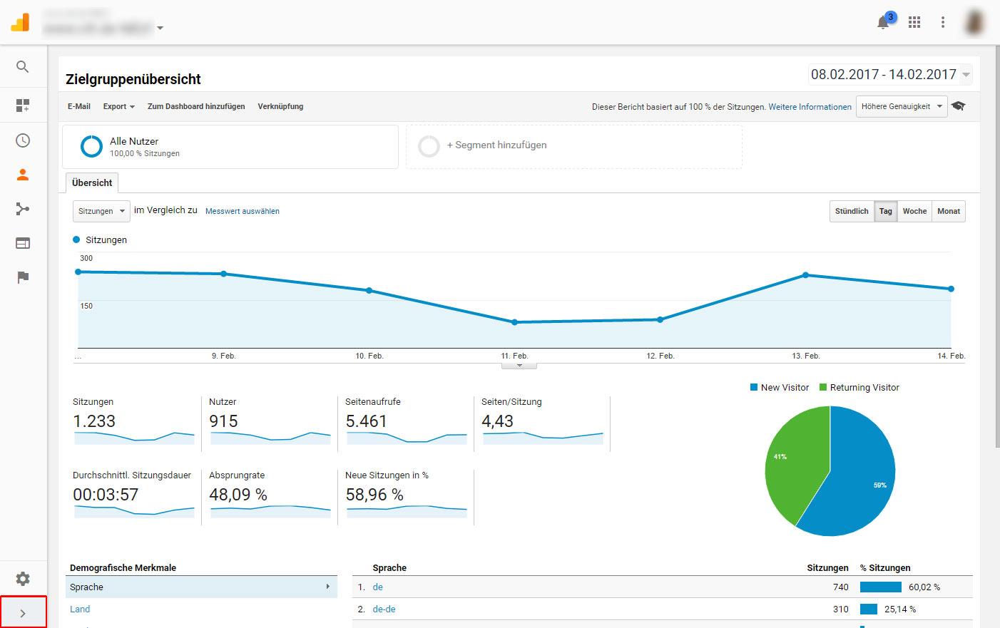 Die Navigation innerhalb Google Analytics ist nun einklappbar