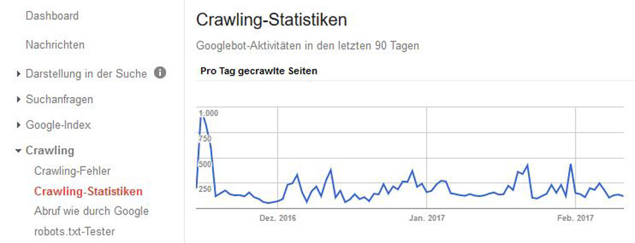 google-search-console-crawling-statistiken