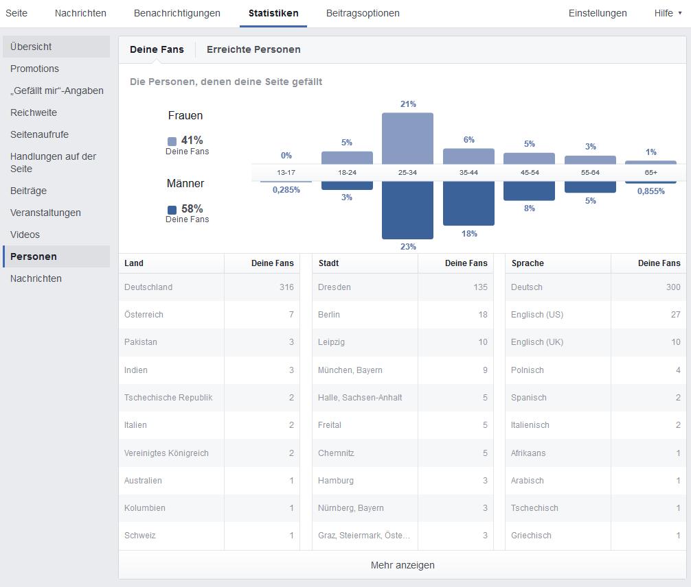 Statistiken im Facebook