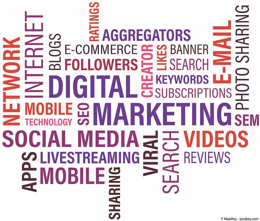 Die Bereiche des Online Marketings
