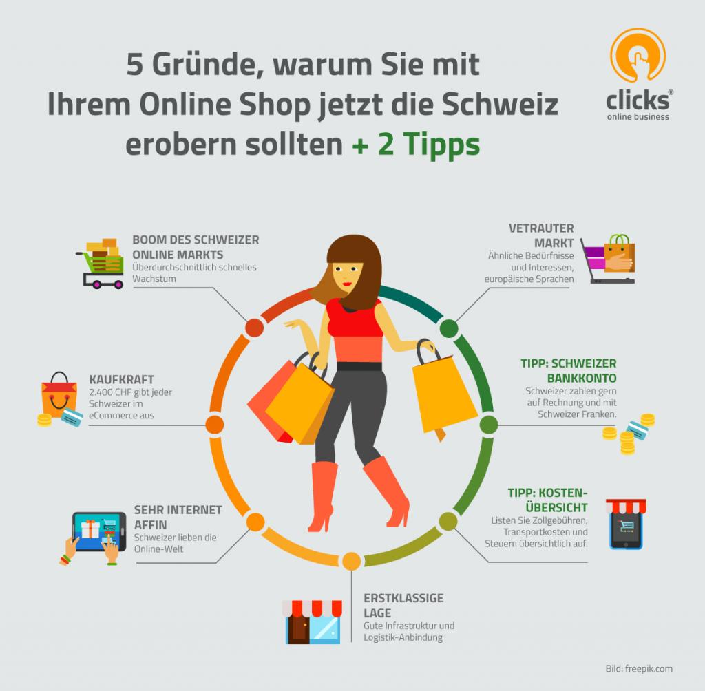 5 Gründe für E-Commerce in der Schweiz