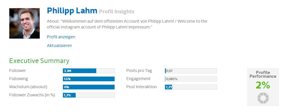 Screenshot fanpage Karma Instagram-Profil Philipp Lahm