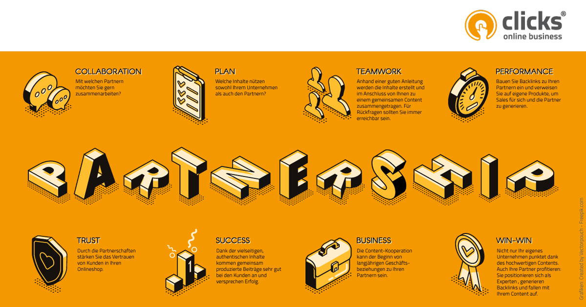 Infografik Content Kooperation