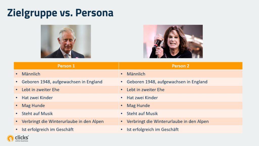 Unterschied Persona Zielgruppe