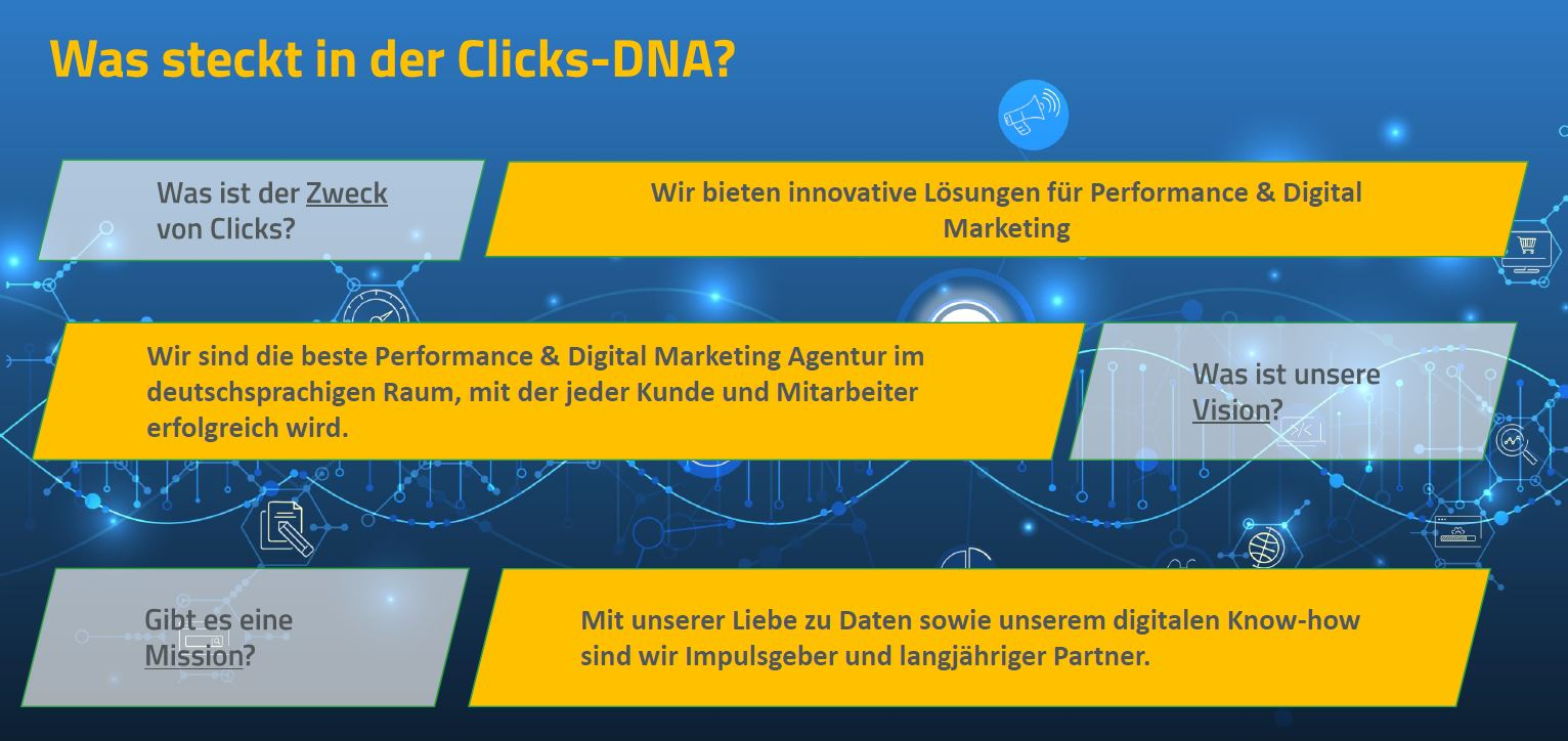 clicks digital Vision